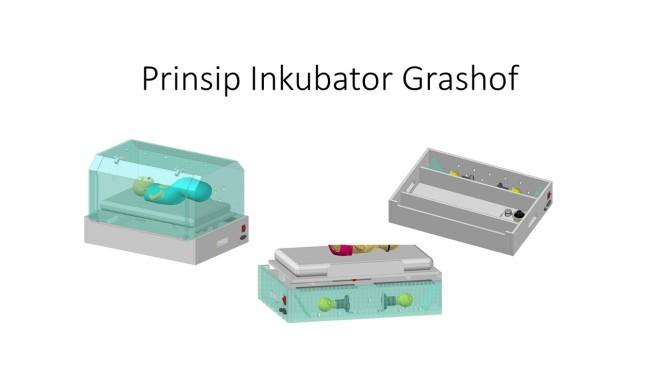 Prinsip Inkubator Grashofjp